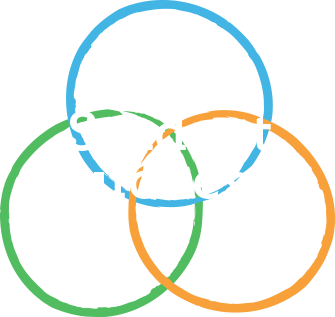 Student Success - Learning / Talent / Partnership